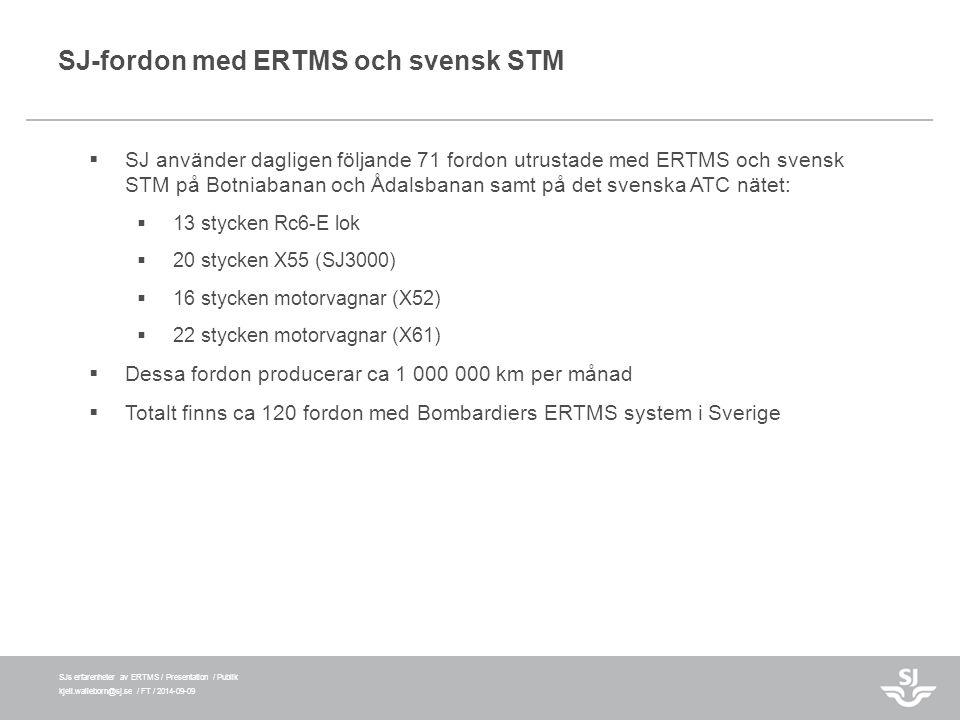 SJs erfarenheter av ERTMS / Presentation / Publik kjell.walleborn@sj.se / FT / 2014-09-09 SJ-fordon med ERTMS och svensk STM  SJ använder dagligen fö