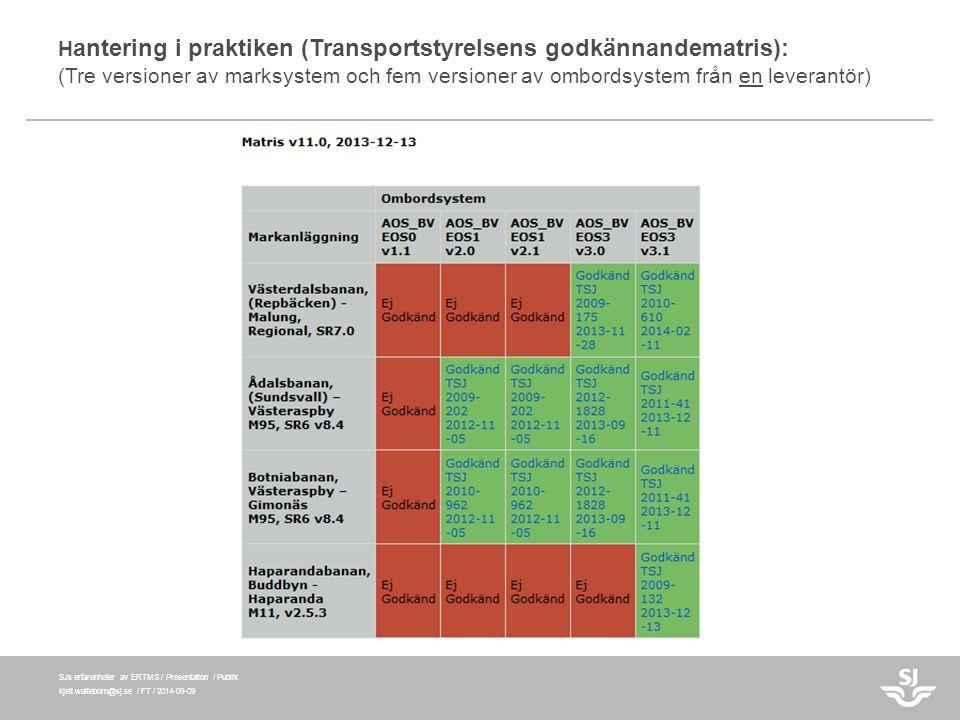 SJs erfarenheter av ERTMS / Presentation / Publik kjell.walleborn@sj.se / FT / 2014-09-09 H antering i praktiken (Transportstyrelsens godkännandematri