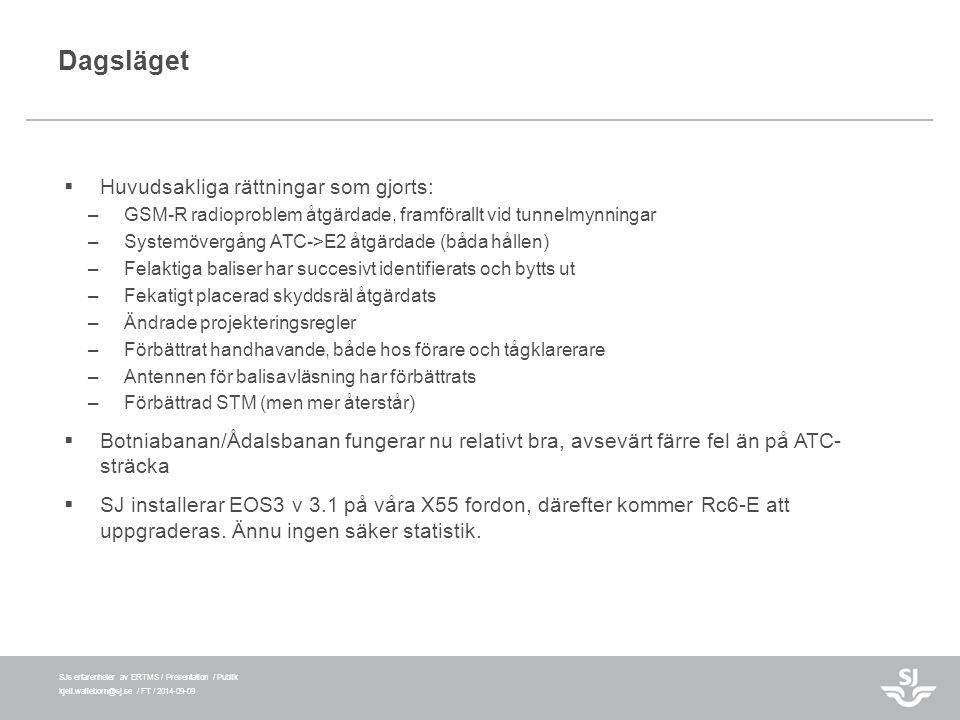 SJs erfarenheter av ERTMS / Presentation / Publik kjell.walleborn@sj.se / FT / 2014-09-09 Dagsläget  Huvudsakliga rättningar som gjorts: –GSM-R radio