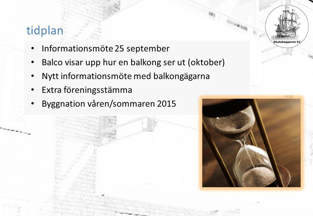 tidplan Informationsmöte 25 september Balco visar upp hur en balkong ser ut (oktober) Nytt informationsmöte med balkongägarna Extra föreningsstämma By
