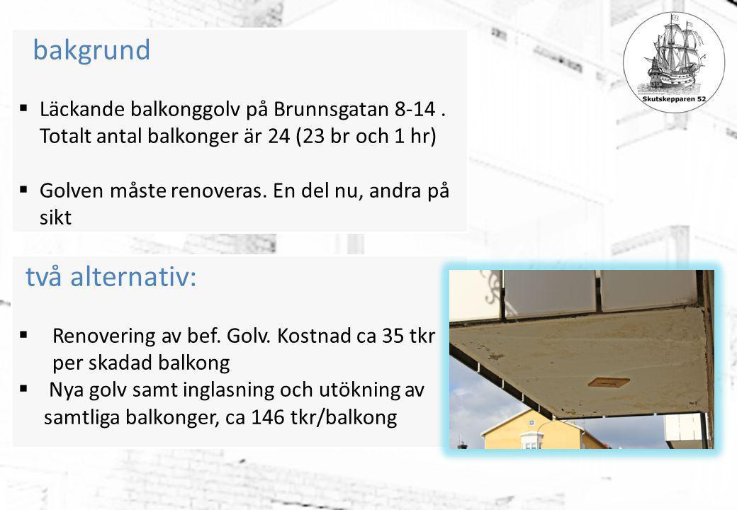 bakgrund  Läckande balkonggolv på Brunnsgatan 8-14. Totalt antal balkonger är 24 (23 br och 1 hr)  Golven måste renoveras. En del nu, andra på sikt