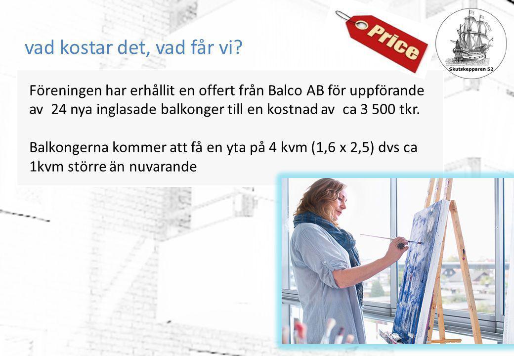vad kostar det, vad får vi? Föreningen har erhållit en offert från Balco AB för uppförande av 24 nya inglasade balkonger till en kostnad av ca 3 500 t