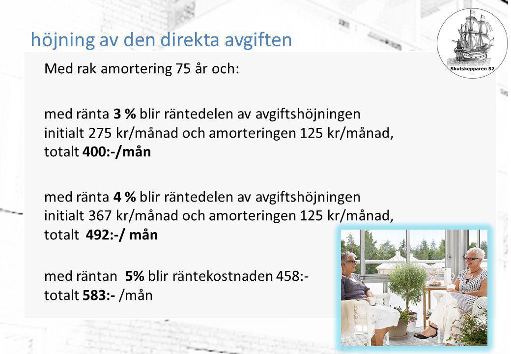 egen finansiering  Egen insats 110 000 kr  Lån i bank Kostnaden för lånet är beroende på den enskildes lånebild.