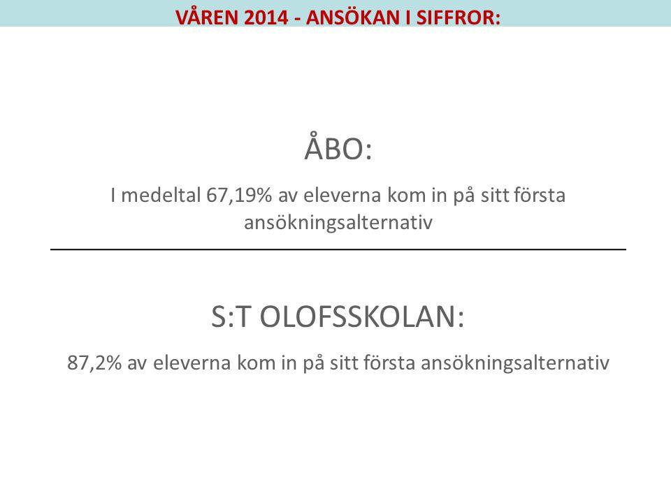 VÅREN 2014 - ANSÖKAN I SIFFROR: ÅBO: I medeltal 67,19% av eleverna kom in på sitt första ansökningsalternativ S:T OLOFSSKOLAN: 87,2% av eleverna kom i