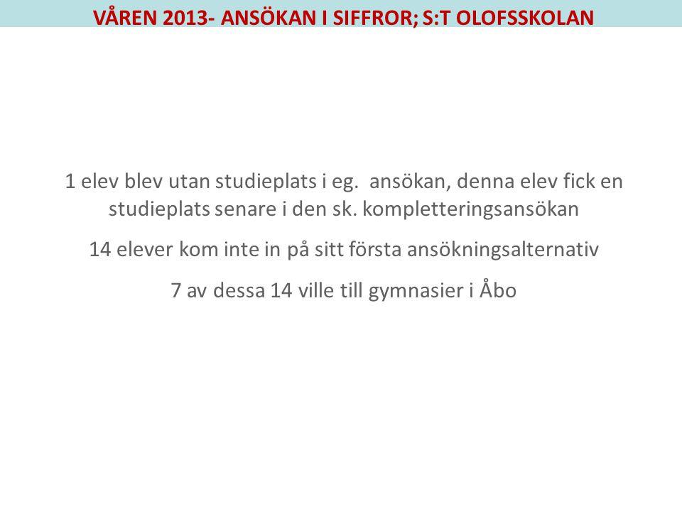www.studieval.fi ANSÖKNINGSTID 24.02.2015-17.03.2015 ANSÖKAN GÖRS PÅ S:T OLOFSSKOLAN 02.03.-06.03.2015