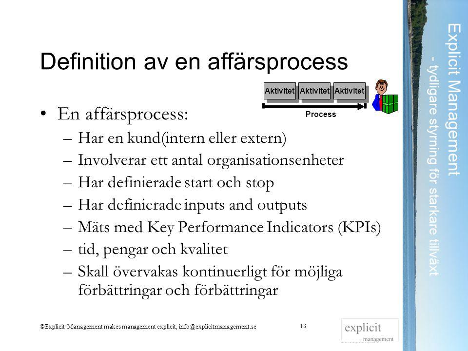 Definition av en affärsprocess En affärsprocess: –Har en kund(intern eller extern) –Involverar ett antal organisationsenheter –Har definierade start o