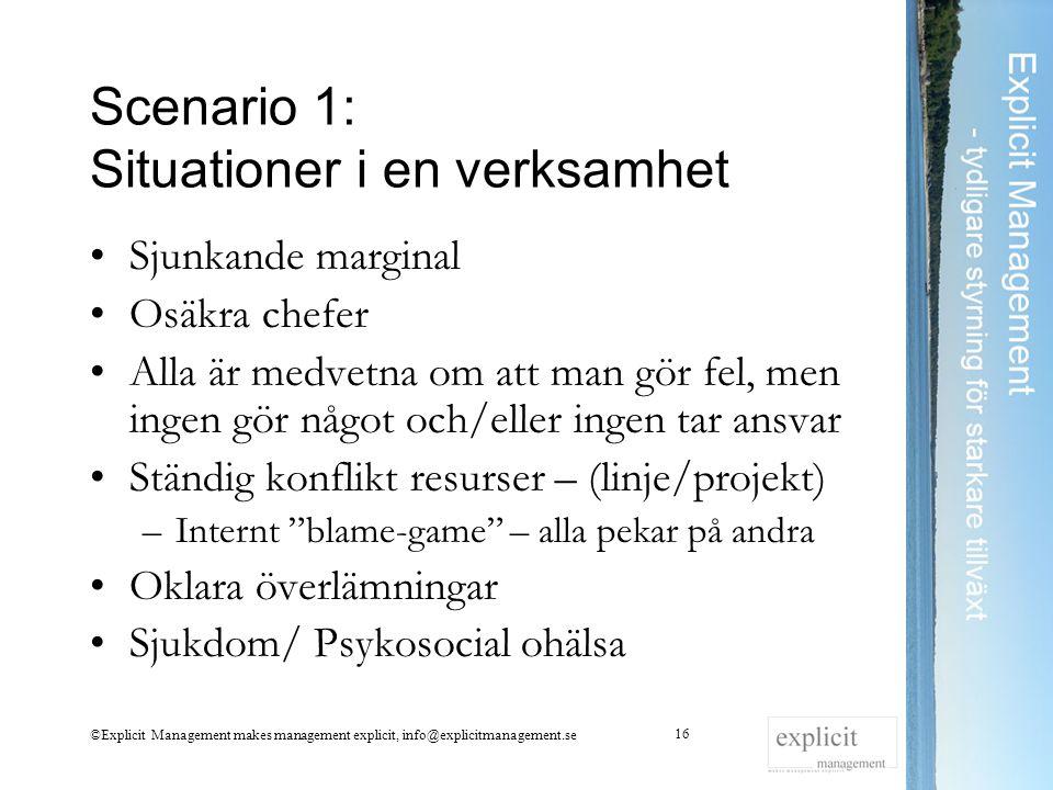 Scenario 1: Situationer i en verksamhet Sjunkande marginal Osäkra chefer Alla är medvetna om att man gör fel, men ingen gör något och/eller ingen tar
