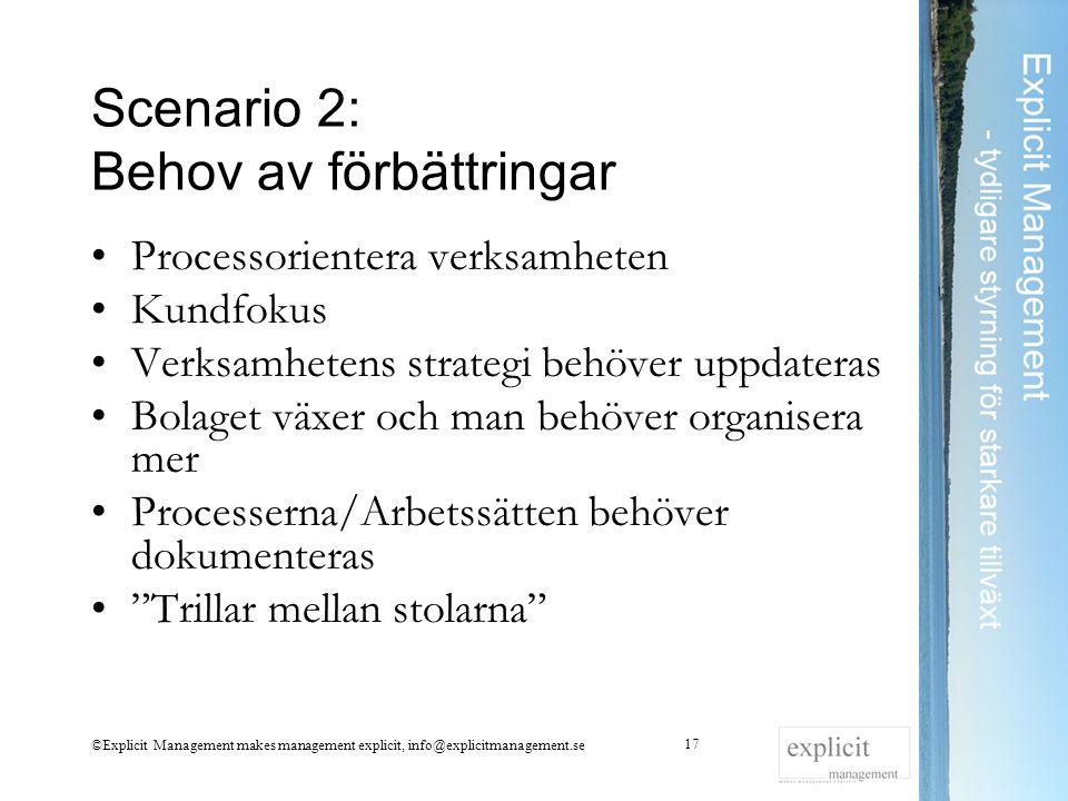 Scenario 2: Behov av förbättringar Processorientera verksamheten Kundfokus Verksamhetens strategi behöver uppdateras Bolaget växer och man behöver org