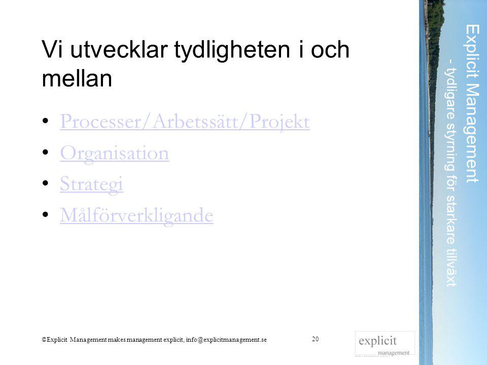 Vi utvecklar tydligheten i och mellan Processer/Arbetssätt/Projekt Organisation Strategi Målförverkligande ©Explicit Management makes management explicit, info@explicitmanagement.se 20