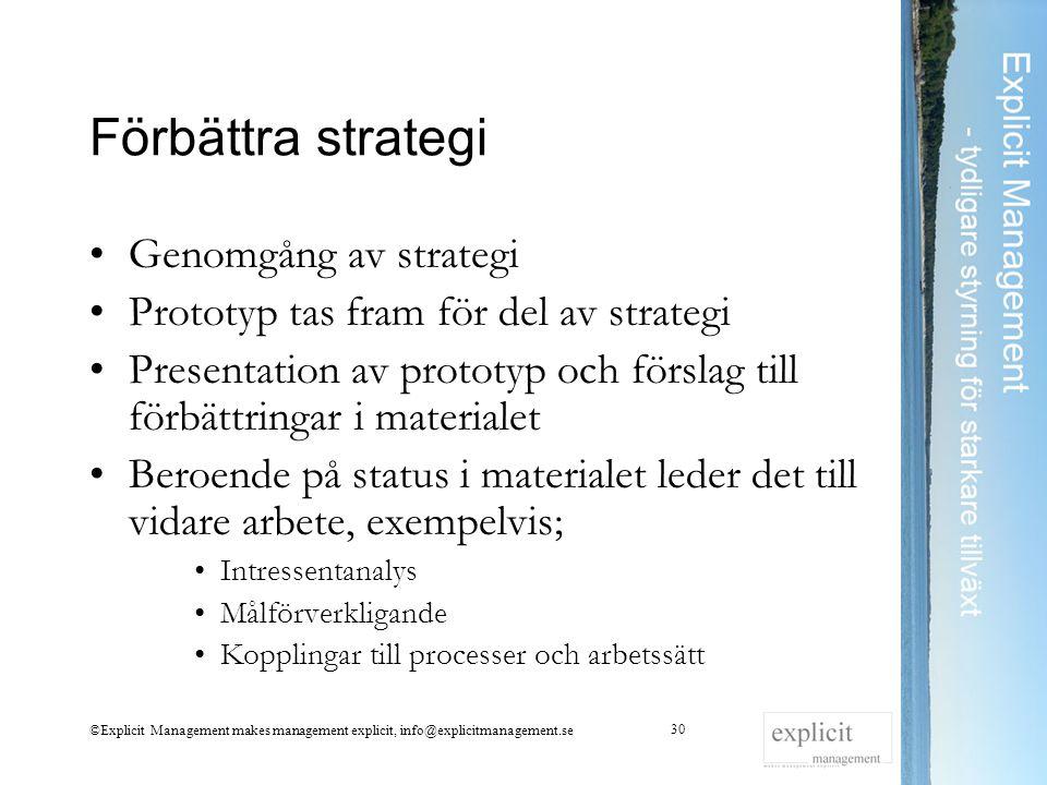 Förbättra strategi Genomgång av strategi Prototyp tas fram för del av strategi Presentation av prototyp och förslag till förbättringar i materialet Be
