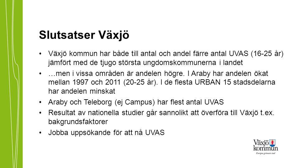 Slutsatser Växjö Växjö kommun har både till antal och andel färre antal UVAS (16-25 år) jämfört med de tjugo största ungdomskommunerna i landet …men i