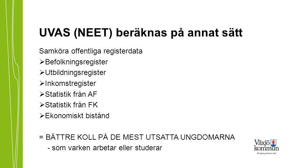 UVAS (NEET) beräknas på annat sätt Samköra offentliga registerdata  Befolkningsregister  Utbildningsregister  Inkomstregister  Statistik från AF 