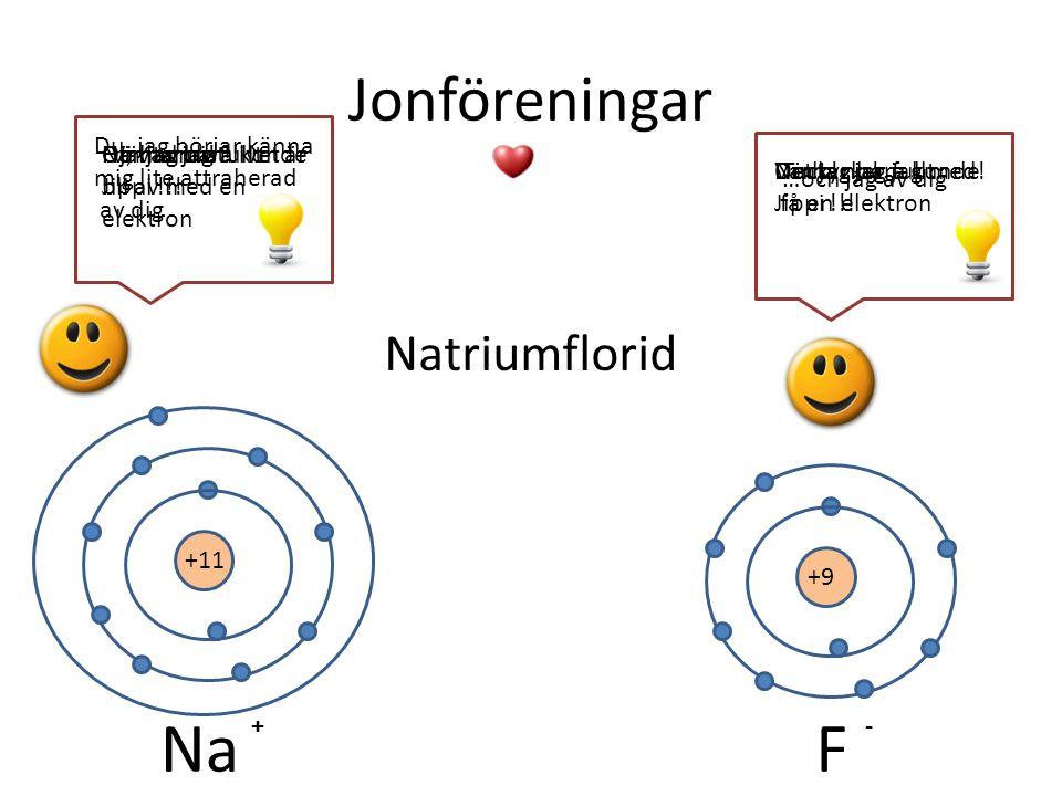 Uppgift Skriv ner följande negativa joner Jod -> JodidjonI - Syre - > ? Klor - > ? Flour -> ? Svavel -> ? Brom -> ?