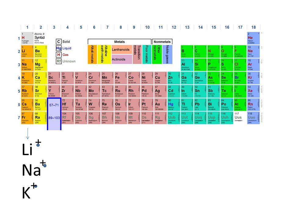 +8 -10 2- Syre O Oxidjon O