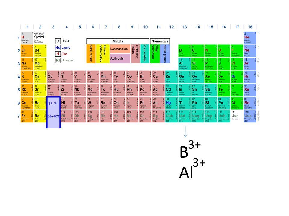 Vilken är den kemiska formeln.