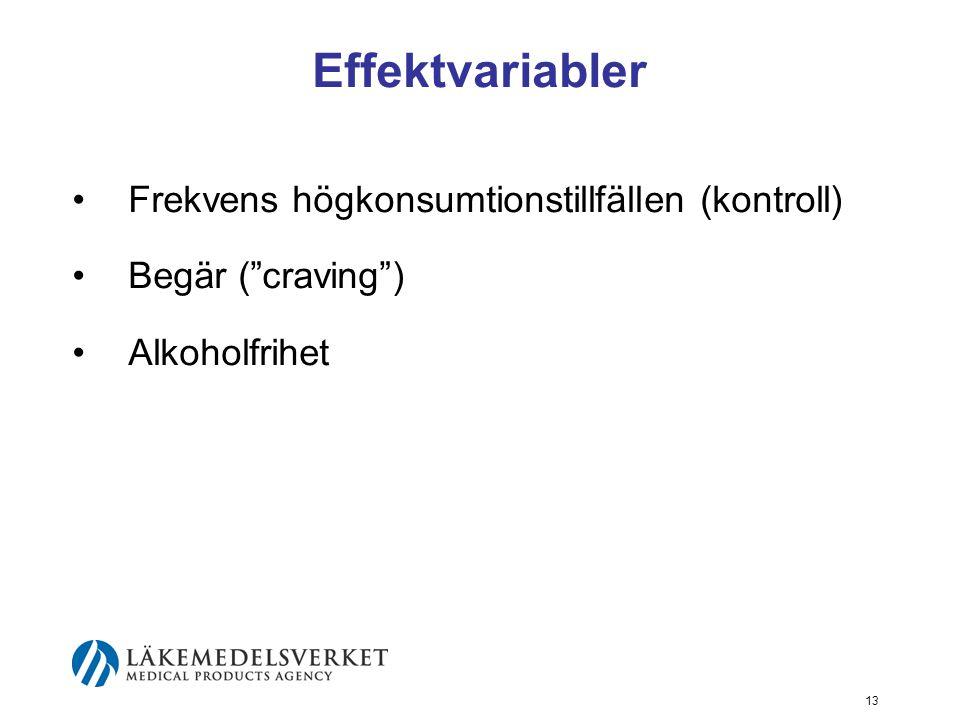 14 Behandlingsmål Minskade alkoholrelaterade problem, genom: –alkoholfrihet –minskad total konsumtion –färre tillfällen med hög konsumtion Målen ska sättas i samråd med patienten