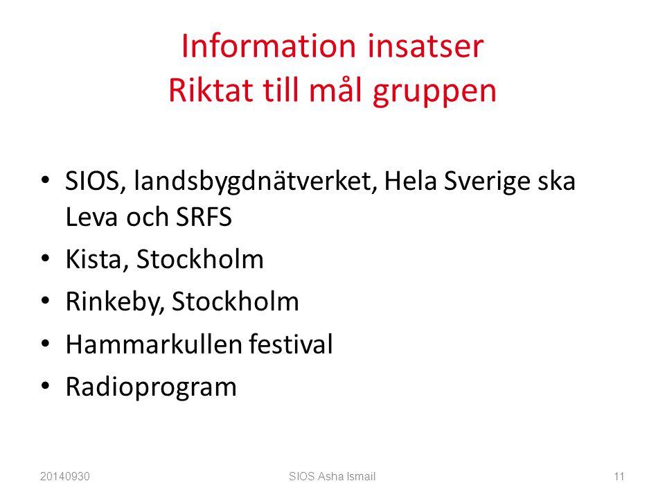 Information insatser Riktat till mål gruppen SIOS, landsbygdnätverket, Hela Sverige ska Leva och SRFS Kista, Stockholm Rinkeby, Stockholm Hammarkullen festival Radioprogram 20140930SIOS Asha Ismail11