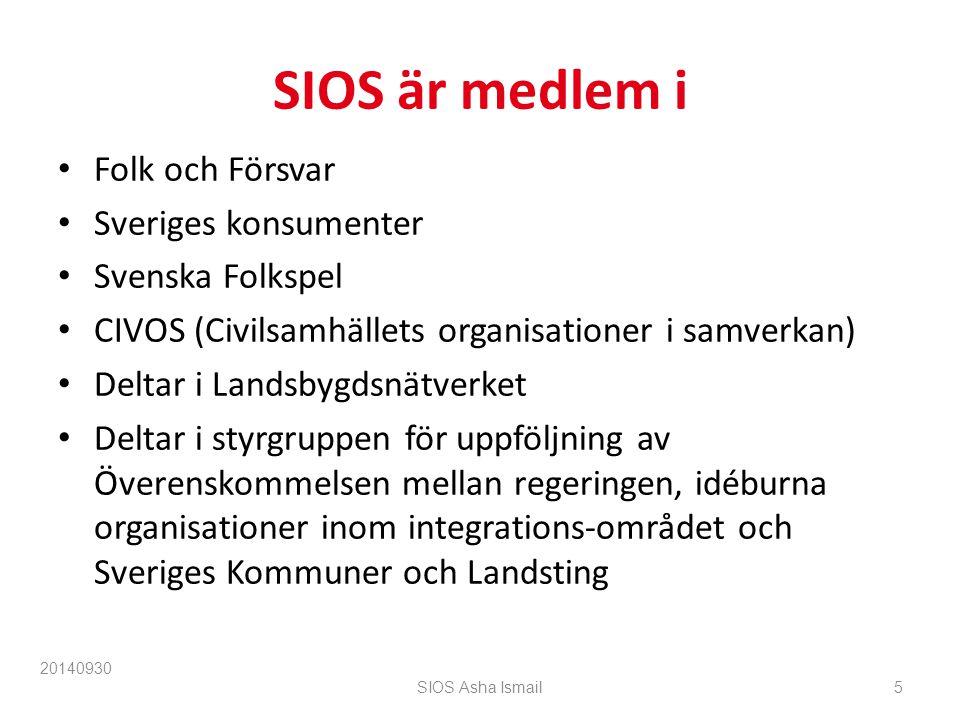 SIOS är medlem i Folk och Försvar Sveriges konsumenter Svenska Folkspel CIVOS (Civilsamhällets organisationer i samverkan) Deltar i Landsbygdsnätverket Deltar i styrgruppen för uppföljning av Överenskommelsen mellan regeringen, idéburna organisationer inom integrations-området och Sveriges Kommuner och Landsting 20140930 SIOS Asha Ismail5