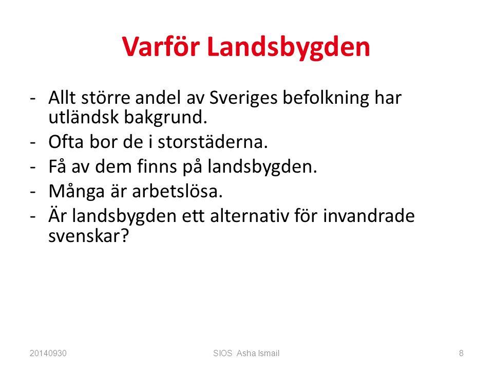 Varför Landsbygden -Allt större andel av Sveriges befolkning har utländsk bakgrund.