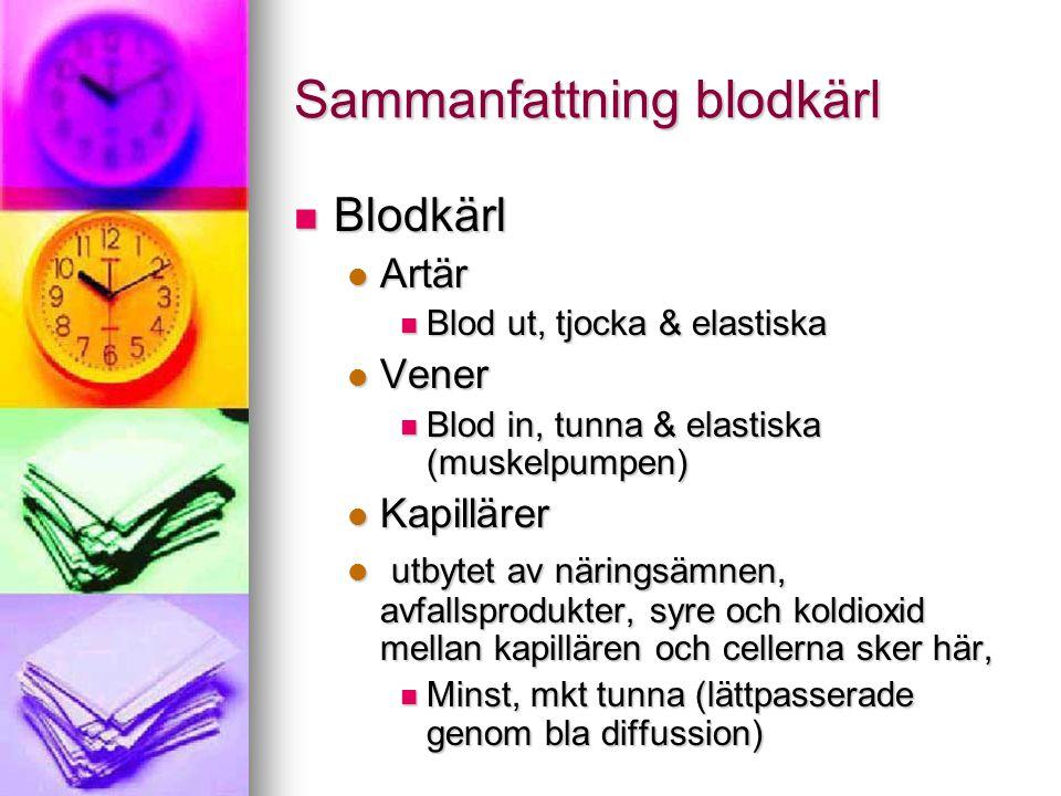 Sammanfattning blodkärl Blodkärl Blodkärl Artär Artär Blod ut, tjocka & elastiska Blod ut, tjocka & elastiska Vener Vener Blod in, tunna & elastiska (