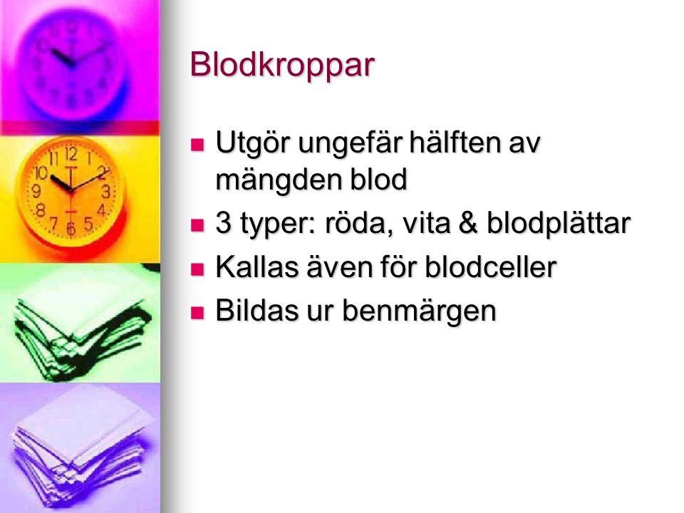 Blodkroppar Utgör ungefär hälften av mängden blod Utgör ungefär hälften av mängden blod 3 typer: röda, vita & blodplättar 3 typer: röda, vita & blodplättar Kallas även för blodceller Kallas även för blodceller Bildas ur benmärgen Bildas ur benmärgen