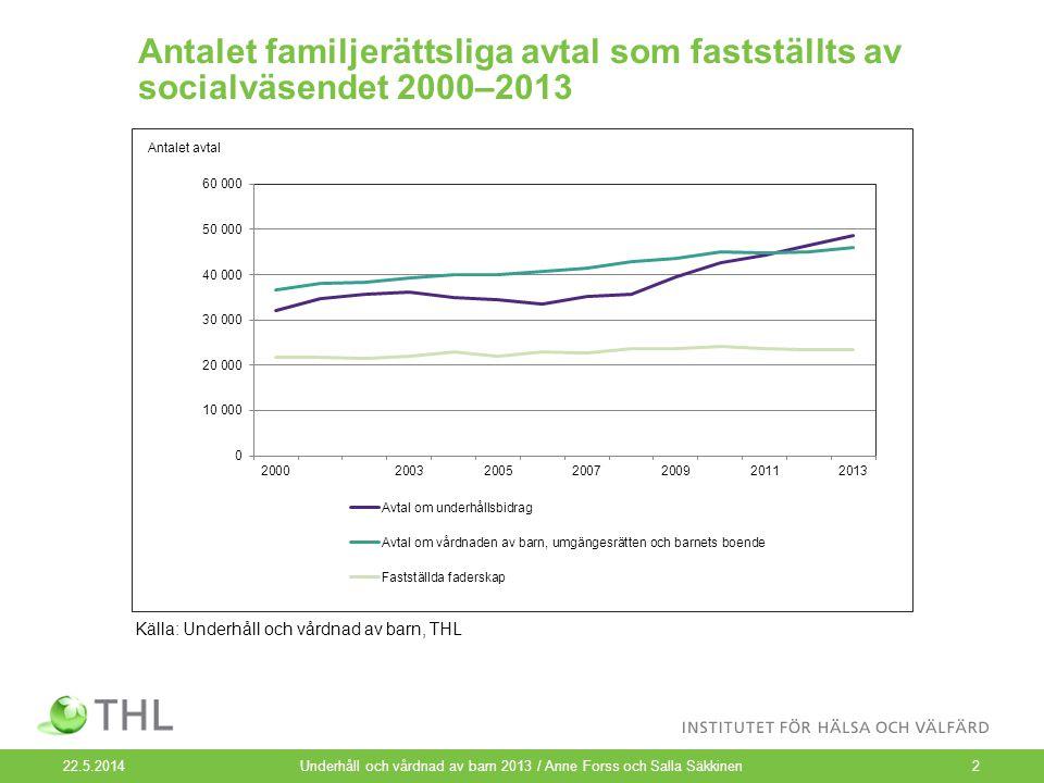 Antalet familjerättsliga avtal som fastställts av socialväsendet 2000–2013 Underhåll och vårdnad av barn 2013 / Anne Forss och Salla Säkkinen2 Källa: