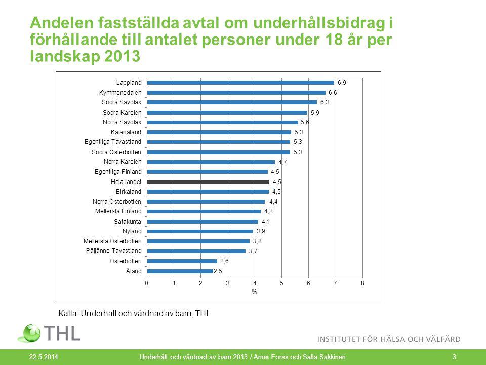 Andelen fastställda avtal om underhållsbidrag i förhållande till antalet personer under 18 år per landskap 2013 Underhåll och vårdnad av barn 2013 / Anne Forss och Salla Säkkinen3 Källa: Underhåll och vårdnad av barn, THL 22.5.2014