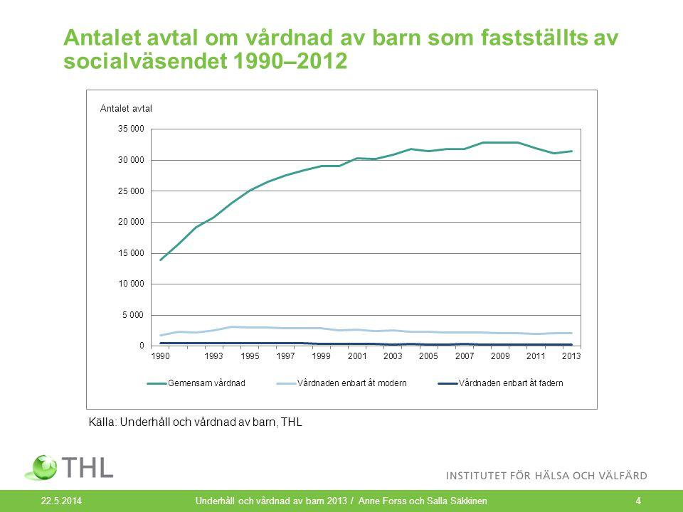 Antalet familjerättsliga avtal som fastställts av socialväsendet 2005–2013 Underhåll och vårdnad av barn 2013 / Anne Forss och Salla Säkkinen5 Källa: Underhåll och vårdnad av barn, THL 22.5.2014