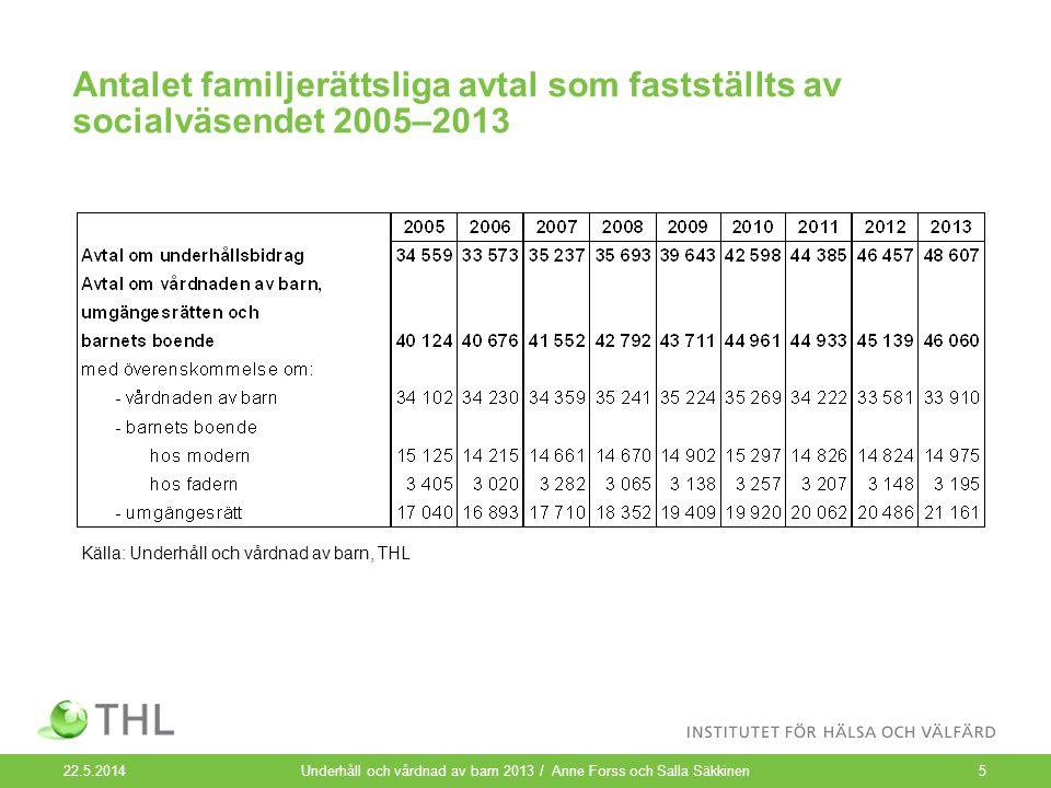 Antalet familjerättsliga avtal som fastställts av socialväsendet 2005–2013 Underhåll och vårdnad av barn 2013 / Anne Forss och Salla Säkkinen5 Källa: