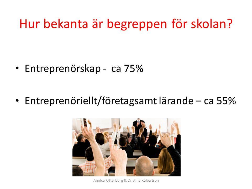 Hur bekanta är begreppen för skolan? Entreprenörskap - ca 75% Entreprenöriellt/företagsamt lärande – ca 55% Annica Otterborg & Cristina Robertson