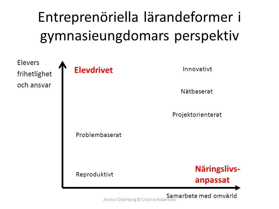 Entreprenöriella lärandeformer i gymnasieungdomars perspektiv Elevers frihetlighet och ansvar Samarbete med omvärld Elevdrivet Nätbaserat Reproduktivt