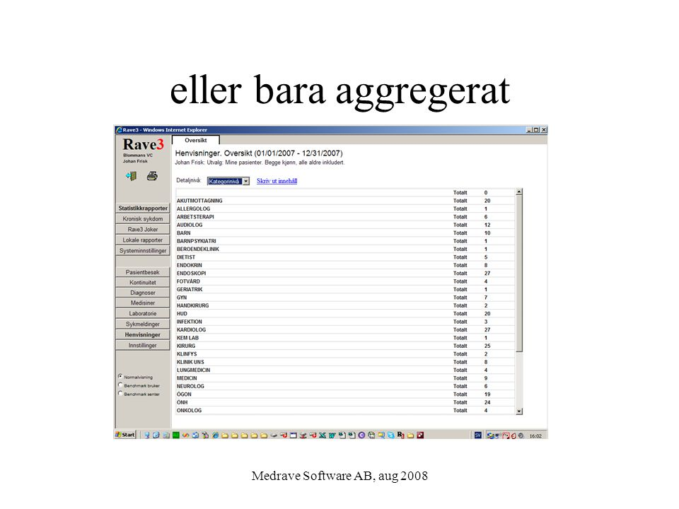Medrave Software AB, aug 2008 eller bara aggregerat