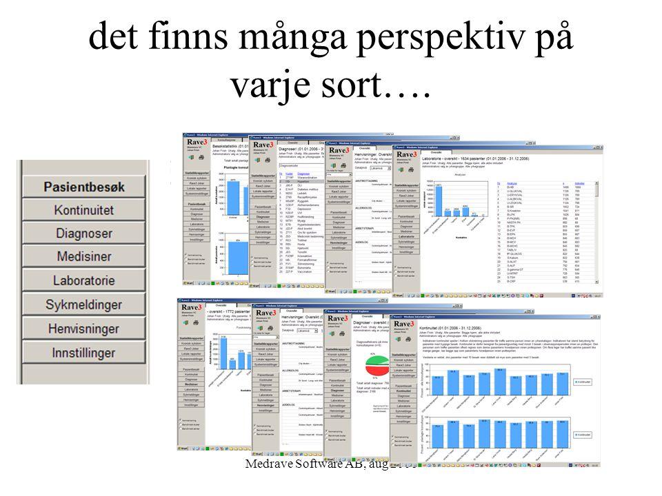 Medrave Software AB, aug 2008 det finns många perspektiv på varje sort….
