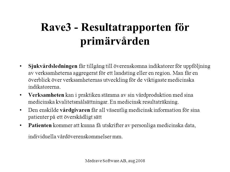 Medrave Software AB, aug 2008 Rave3 - Resultatrapporten för primärvården Sjukvårdsledningen får tillgång till överenskomna indikatorer för uppföljning
