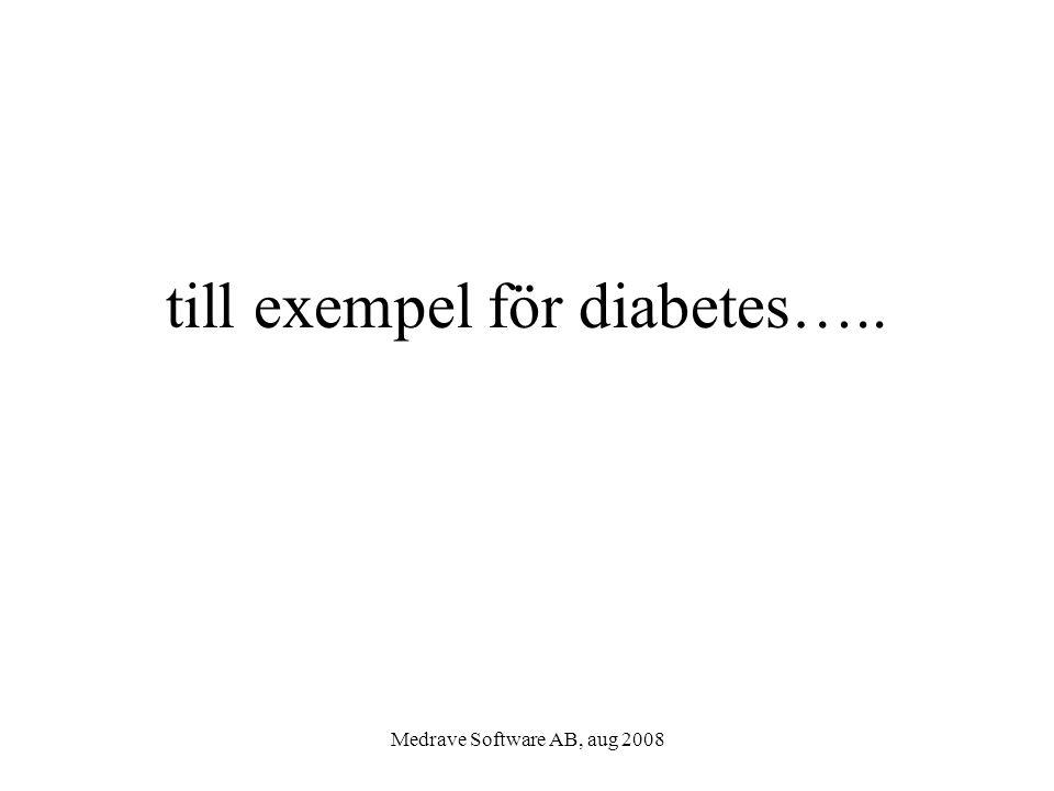 Medrave Software AB, aug 2008 till exempel för diabetes…..