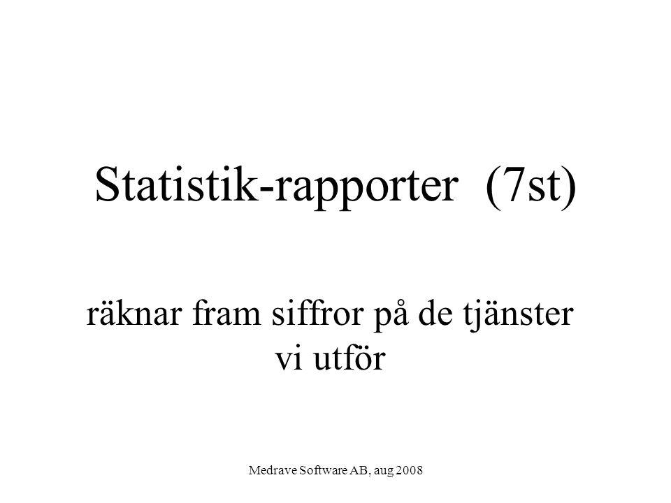 Medrave Software AB, aug 2008 Statistik-rapporter (7st) räknar fram siffror på de tjänster vi utför
