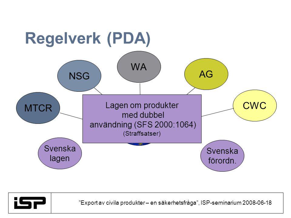 """""""Export av civila produkter – en säkerhetsfråga"""", ISP-seminarium 2008-06-18 Regelverk (PDA) EG- förordn. NSG AG CWC Svenska lagen MTCR WA Svenska föro"""