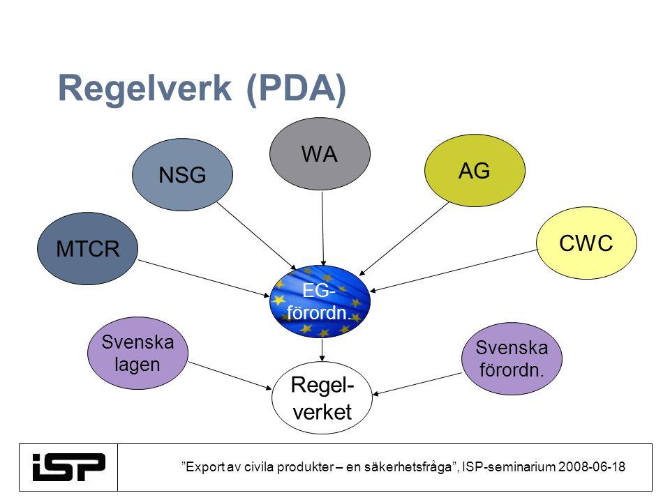 """""""Export av civila produkter – en säkerhetsfråga"""", ISP-seminarium 2008-06-18 Regelverk (PDA) Regel- verket EG- förordn. NSG AG CWC Svenska lagen MTCR W"""