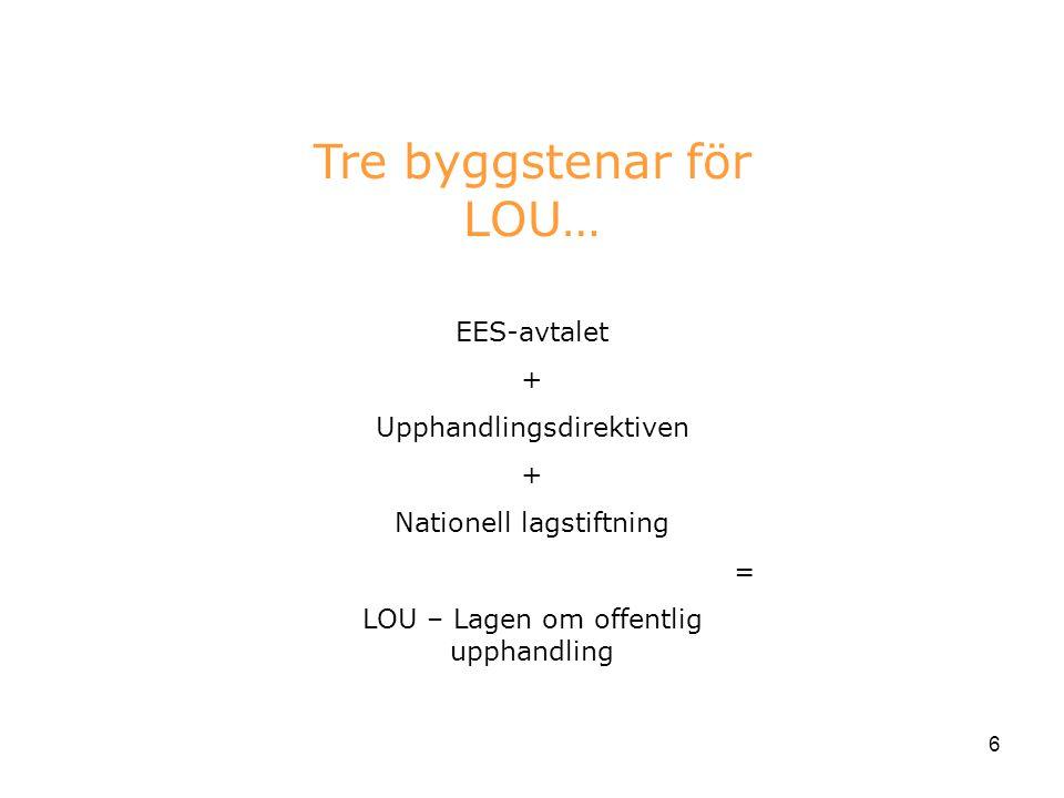 6 Tre byggstenar för LOU… EES-avtalet + Upphandlingsdirektiven + Nationell lagstiftning = LOU – Lagen om offentlig upphandling