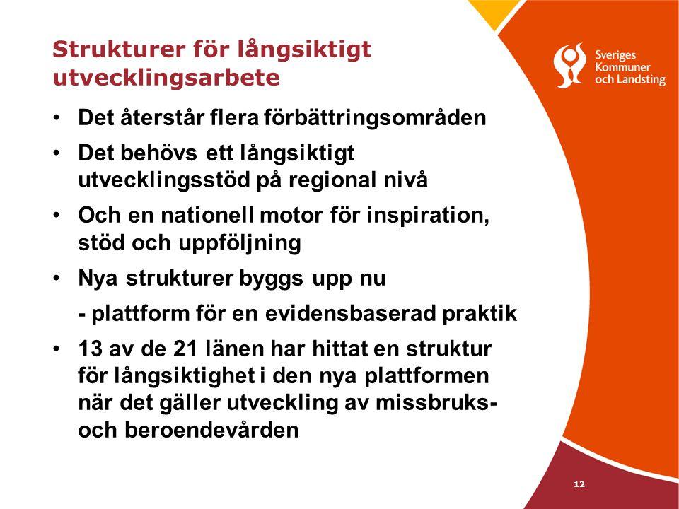 12 Strukturer för långsiktigt utvecklingsarbete Det återstår flera förbättringsområden Det behövs ett långsiktigt utvecklingsstöd på regional nivå Och en nationell motor för inspiration, stöd och uppföljning Nya strukturer byggs upp nu - plattform för en evidensbaserad praktik 13 av de 21 länen har hittat en struktur för långsiktighet i den nya plattformen när det gäller utveckling av missbruks- och beroendevården