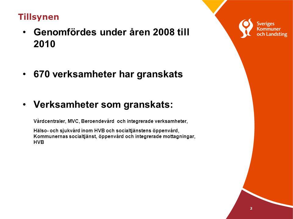 2 Tillsynen Genomfördes under åren 2008 till 2010 670 verksamheter har granskats Verksamheter som granskats: Vårdcentraler, MVC, Beroendevård och integrerade verksamheter, Hälso- och sjukvård inom HVB och socialtjänstens öppenvård, Kommunernas socialtjänst, öppenvård och integrerade mottagningar, HVB * Green m.fl (2006)