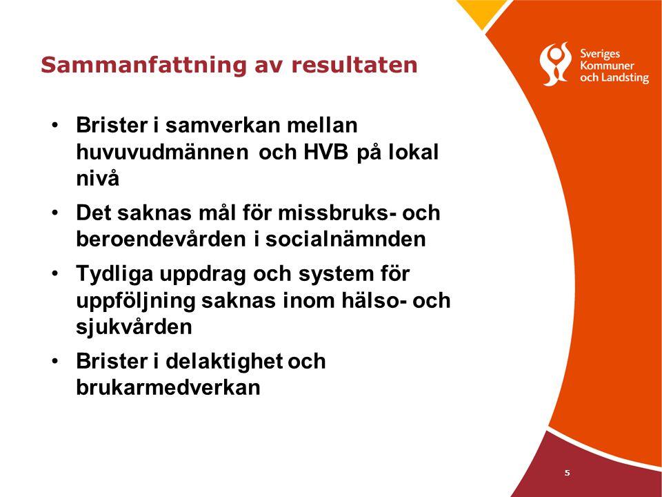 5 Sammanfattning av resultaten Brister i samverkan mellan huvuvudmännen och HVB på lokal nivå Det saknas mål för missbruks- och beroendevården i socialnämnden Tydliga uppdrag och system för uppföljning saknas inom hälso- och sjukvården Brister i delaktighet och brukarmedverkan * Green m.fl (2006) er
