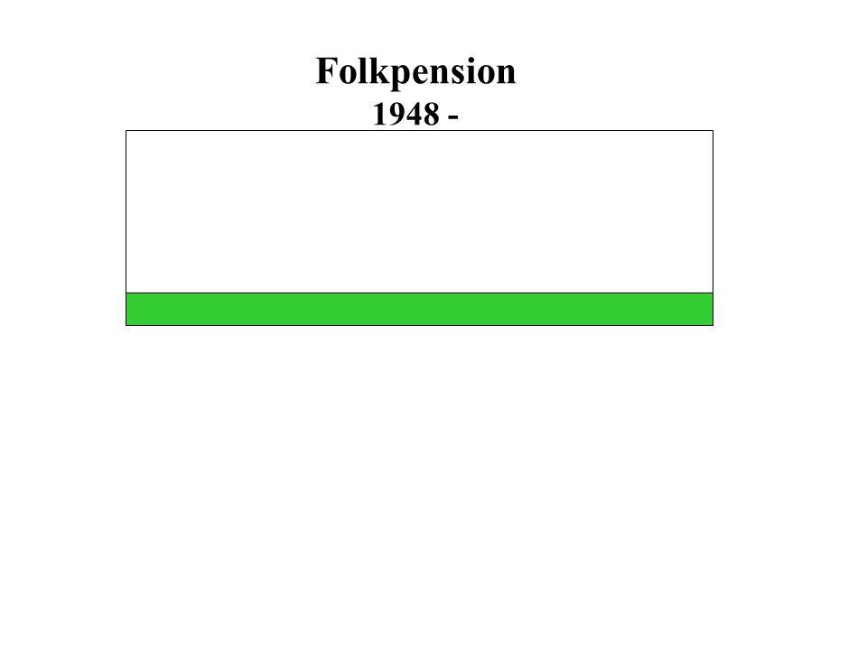 Folkpension 1948 -