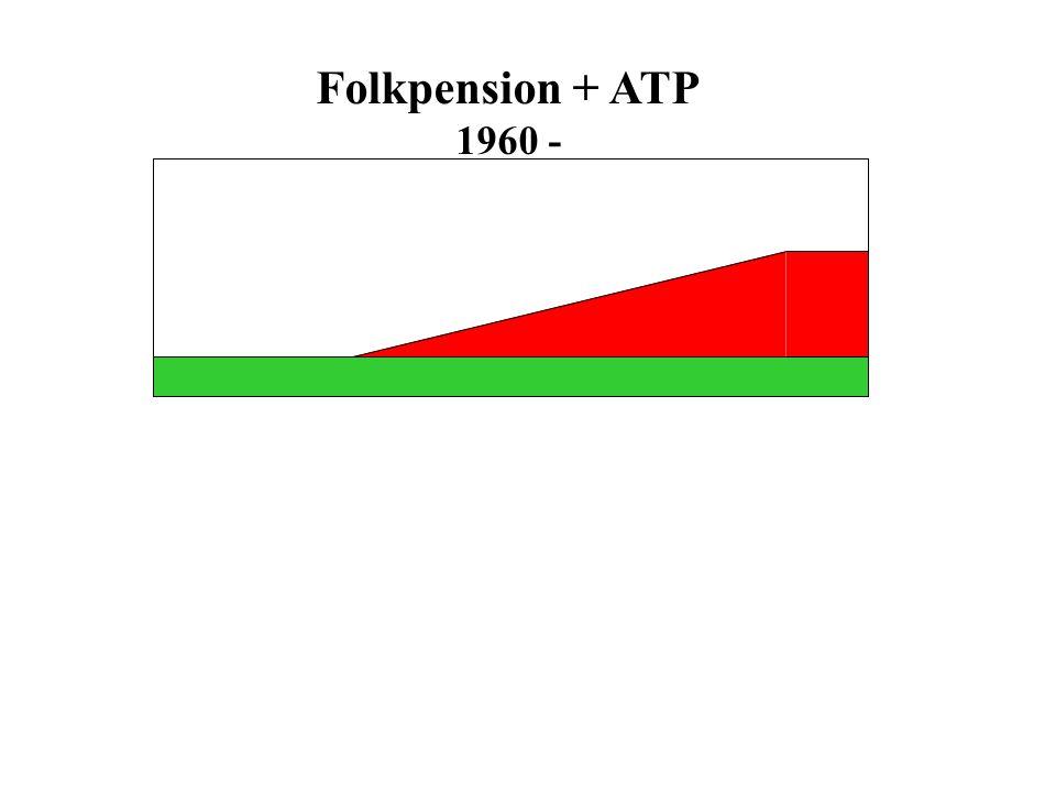 Folkpension + ATP 1960 -