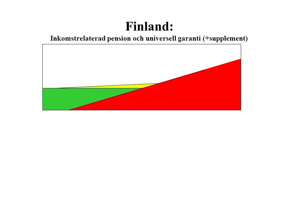 Finland: Inkomstrelaterad pension och universell garanti (+supplement)