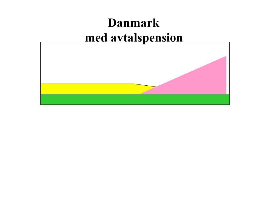 med avtalspension