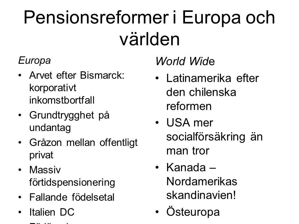 Pensionsreformer i Europa och världen Europa Arvet efter Bismarck: korporativt inkomstbortfall Grundtrygghet på undantag Gråzon mellan offentligt priv