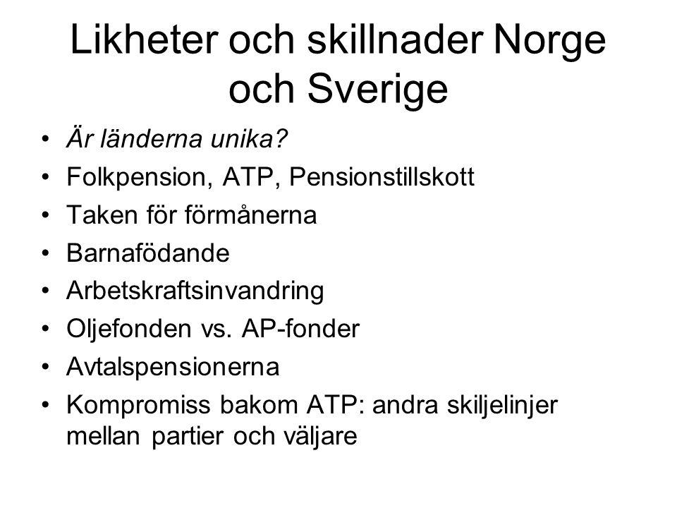 Likheter och skillnader Norge och Sverige Är länderna unika? Folkpension, ATP, Pensionstillskott Taken för förmånerna Barnafödande Arbetskraftsinvandr