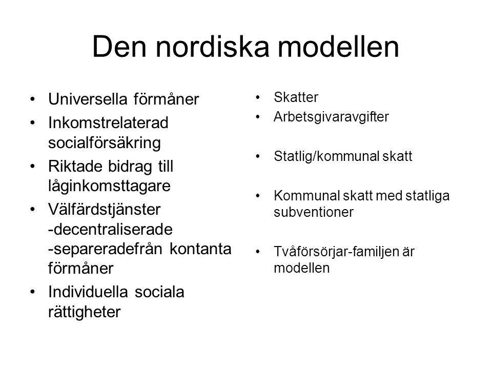 Den nordiska modellen Universella förmåner Inkomstrelaterad socialförsäkring Riktade bidrag till låginkomsttagare Välfärdstjänster -decentraliserade -