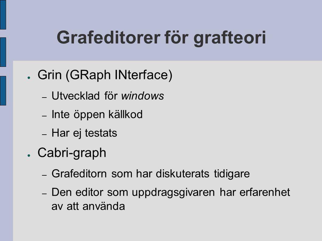 Grafeditorer för grafteori ● Grin (GRaph INterface) – Utvecklad för windows – Inte öppen källkod – Har ej testats ● Cabri-graph – Grafeditorn som har